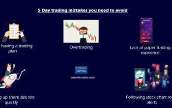 day-trading-mistakes